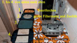 Filterbestückung