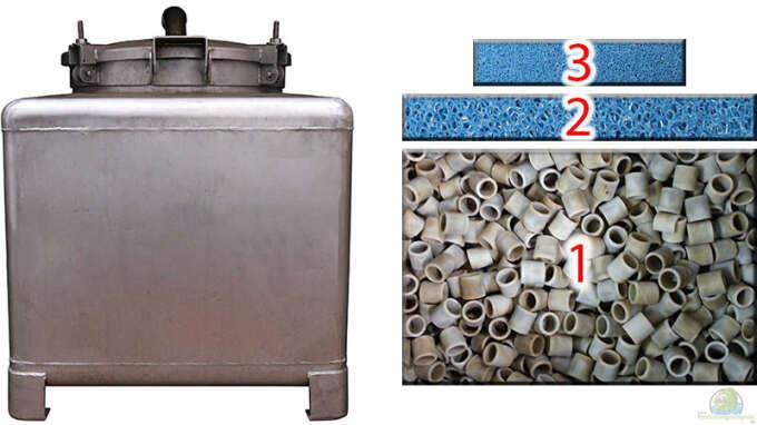 filter 150 liter aus sps aquarium von alex str hlein. Black Bedroom Furniture Sets. Home Design Ideas